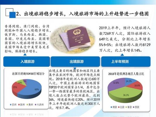 2019年上半年全国旅游经济运行情况0801定稿(3)_08